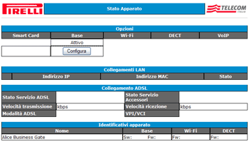 Router con IE7