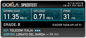 Speedtest Telecom